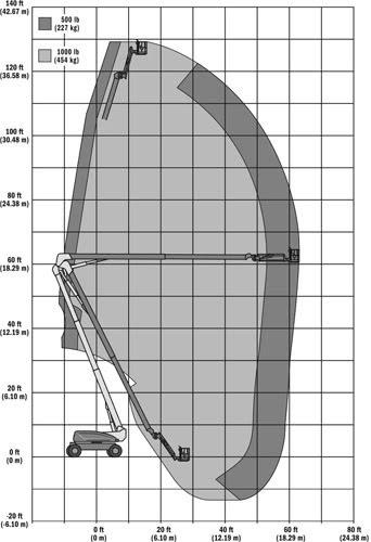 jlg 1250ajp 40 10m diesel boom lift jms access rh jms co uk JLG 1250AJP Hight JLG Boom Lift Operators Manual